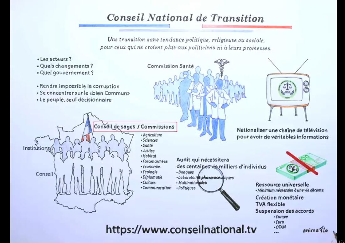 Le programme de la Transition